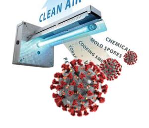 Luz UV instalada en Aire Acondicionado mata virus, bacterias, esporas, etc.